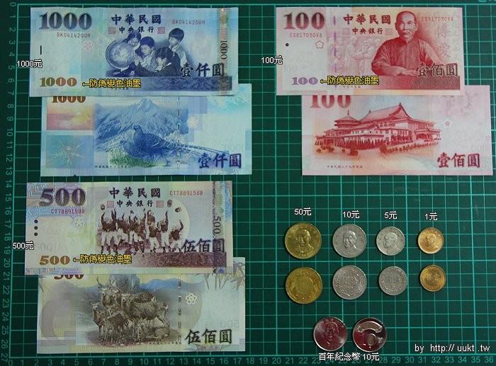 台灣錢幣介紹